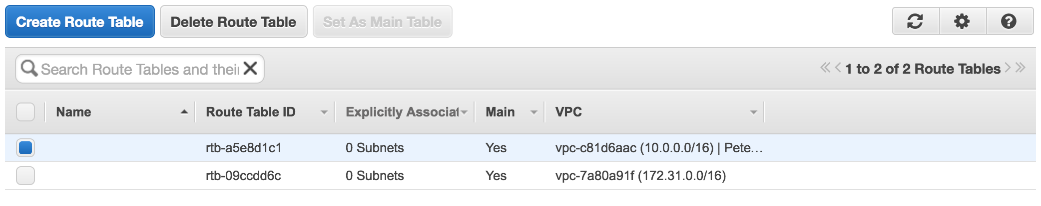 VPC Route Table Overview