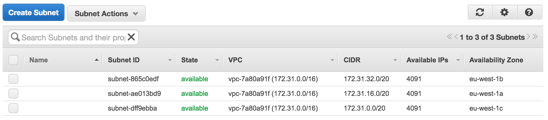 VPC Subnet Overview